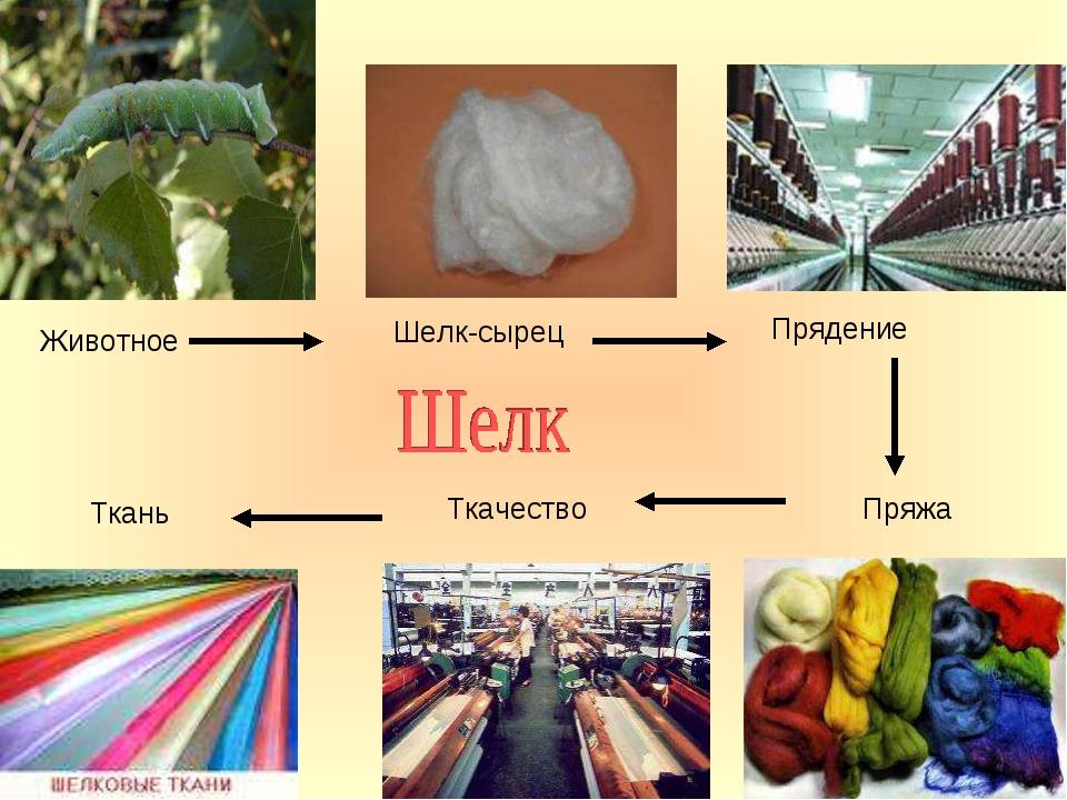 ткань из шелка-сырца